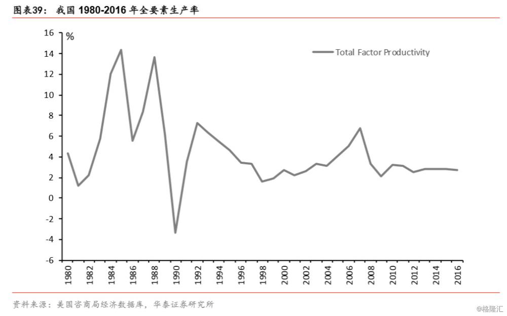 gdp的经济的影响因素_中国gdp经济增长图