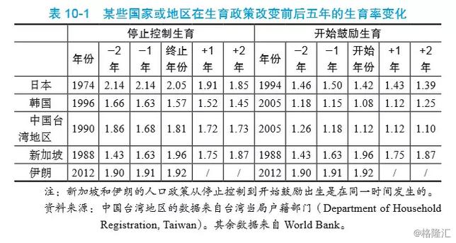 中国的人口政策是什么_我国现阶段的人口基本国策是
