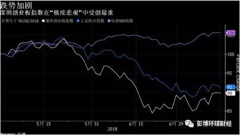 """""""作为逆向投资者,我们的投资组合自去年年尾以来逐渐转向被低估的资产,这类资产往往更容易受到极端悲观情绪的影响,""""淡水泉(香港)投资管理公司投资者关系主管Sidney Ma在信中写道。""""我们将承受短期波动,以获得长期的回报。""""他说,并称该基金正在买入超跌股,这些股票可能带来两年50%、三年100%的回报。"""