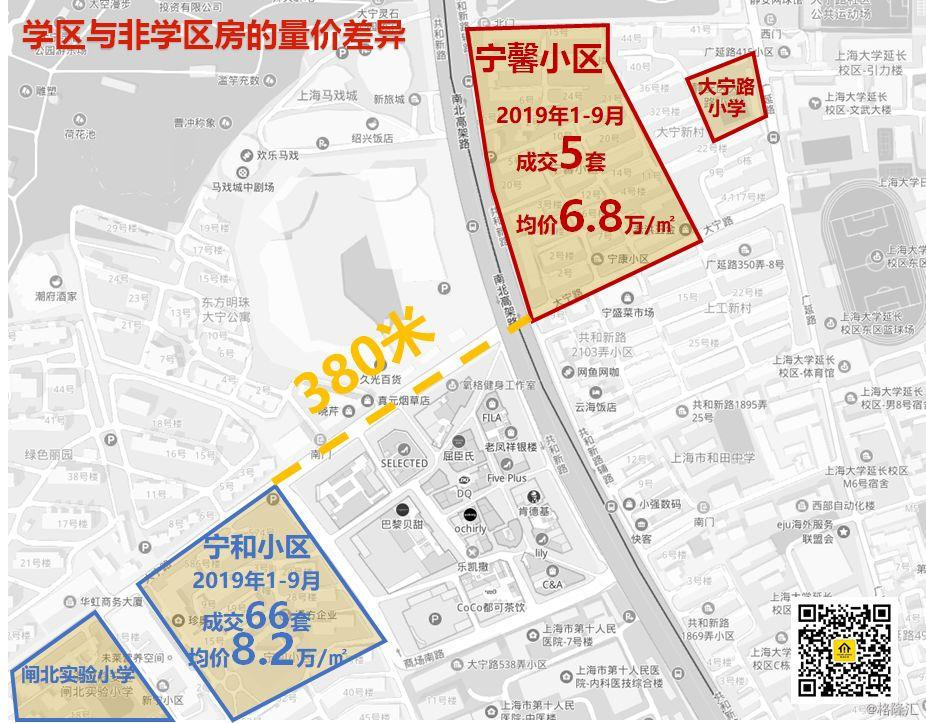 过去四年上海最抗跌的几个小区,竟然都长这样初中不v小区正常图片