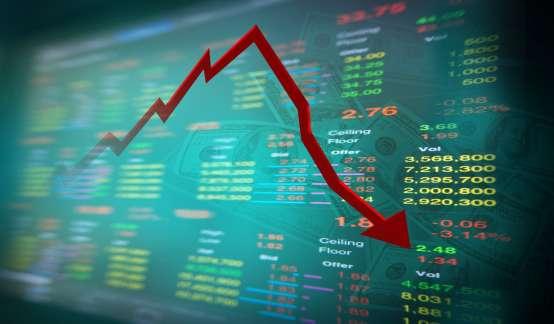 特斯拉领科技股继续大跌,分析师:回调可能超过10%