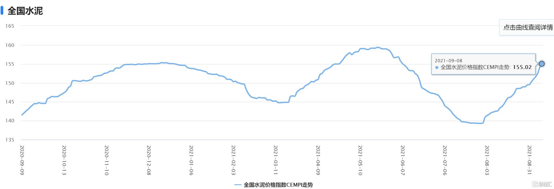 水泥股集体走强 A股塔牌集团涨近8%