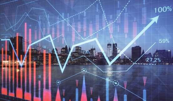 【国君宏观】年内社融见顶,对股债风格指示意义是什么