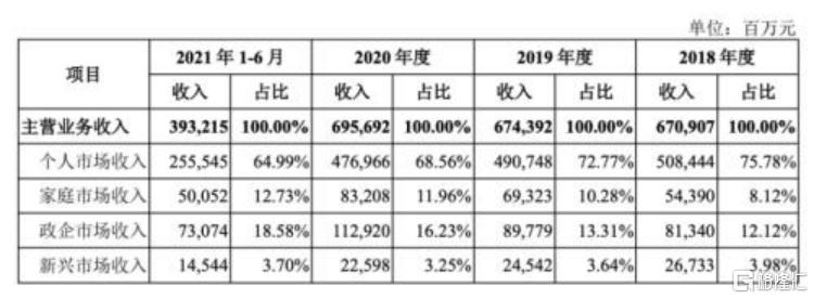 """中国移动即将""""回A"""",陈光明狂买44亿,值得期待吗?插图1"""