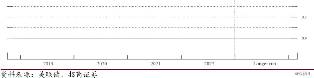 中国资本市场对外开放:2019至2020年