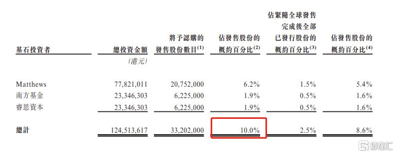 WeChat 截圖_20210923140235.png