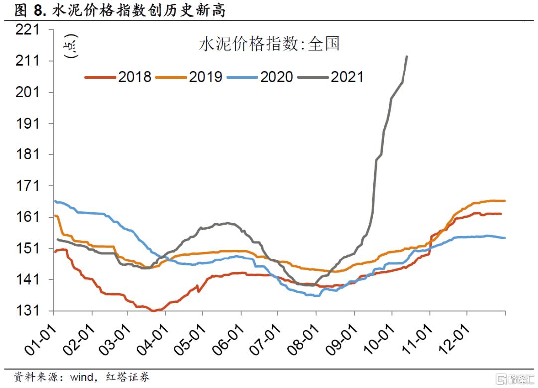 李奇霖:通胀后续会怎么演变插图7