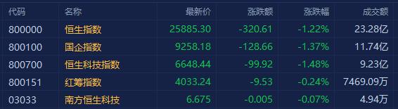 天音控股(000829.SZ)今日一字板跌停,封单近50万手