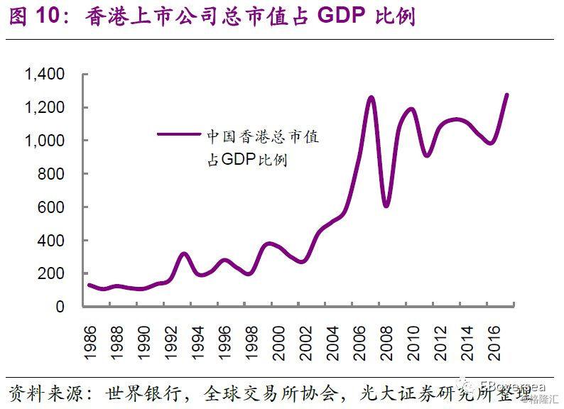 中国gdp数据_近十年中国gdp数据图