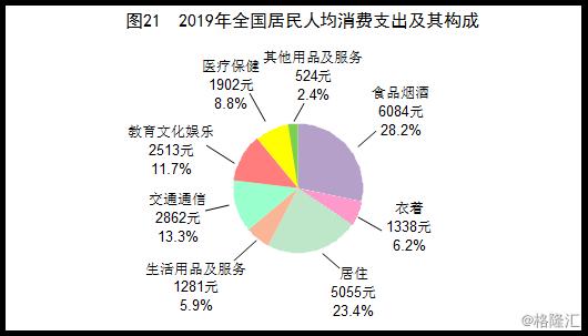 截止2019我国经济总量_我国经济gdp总量图