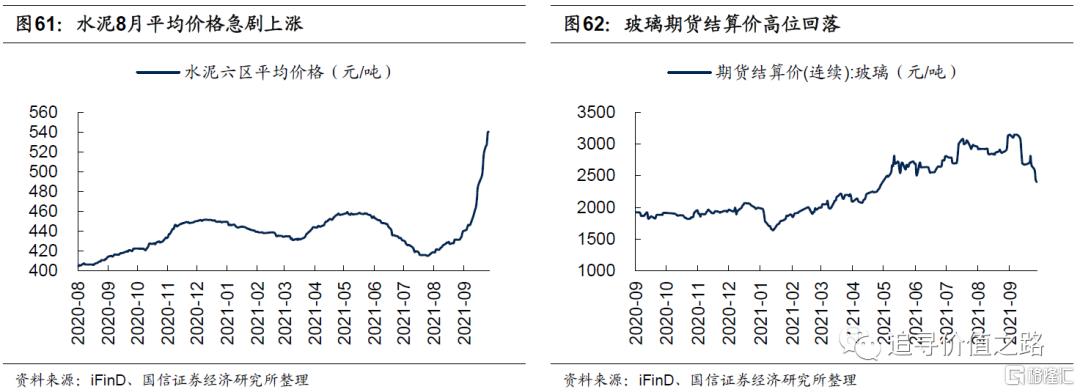 中观行业景气度比较:下游消费不及预期,资源品价格加速上涨插图34