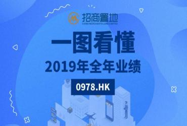 一图看懂招商局置地(0978.HK)2019年全年业绩