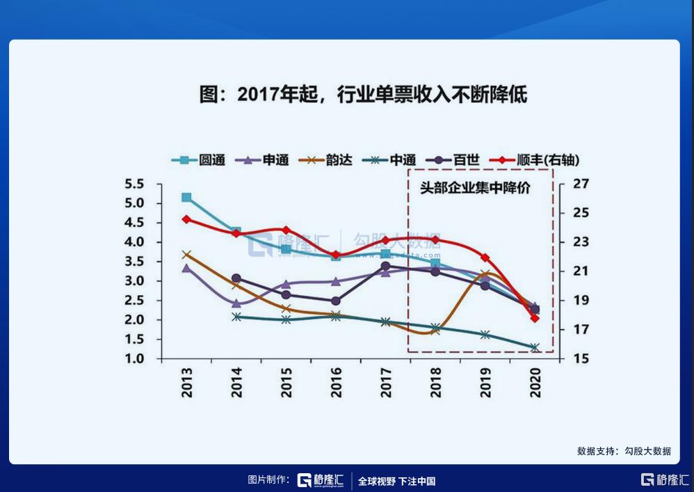 这个行业底部反转在即,邓晓峰新进龙头股浮盈超10%插图3