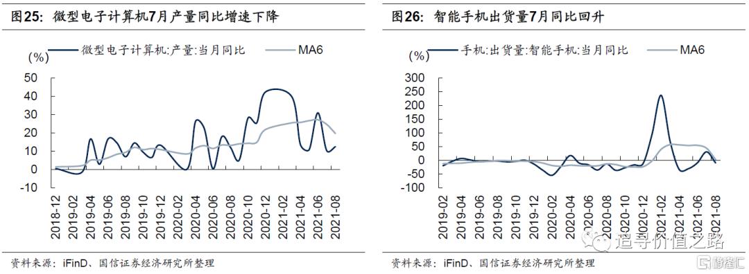 中观行业景气度比较:下游消费不及预期,资源品价格加速上涨插图16