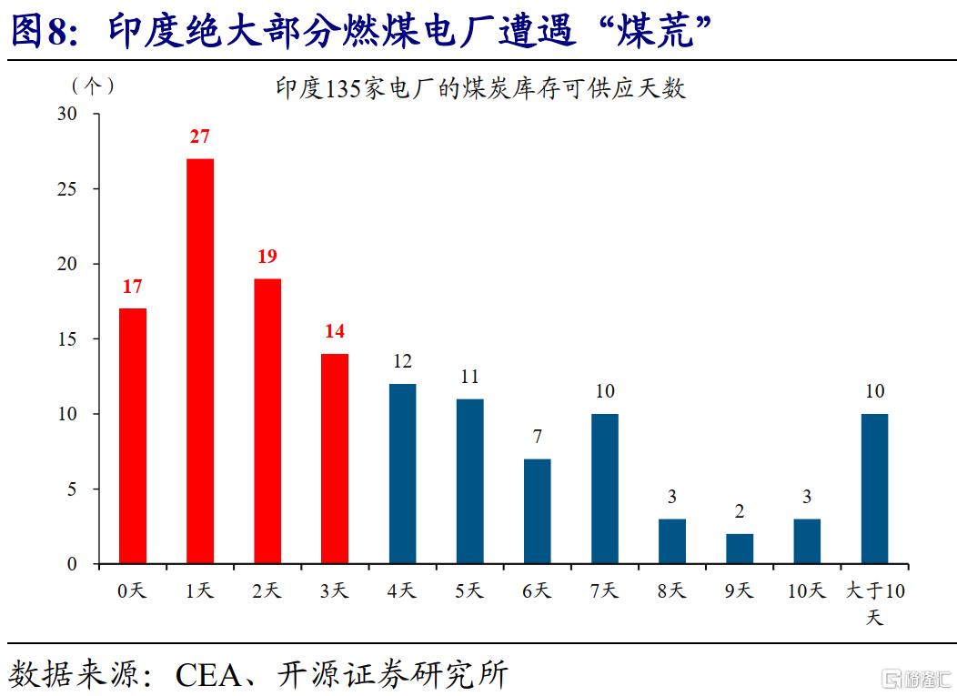 赵伟:全球能源危机,这次不一样?插图7