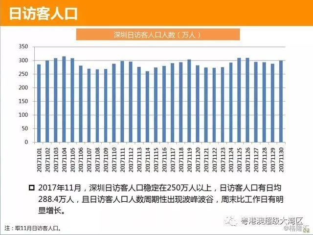 深圳总人口多少_深圳总共有多少人口 分享几组深圳人口的有趣数据