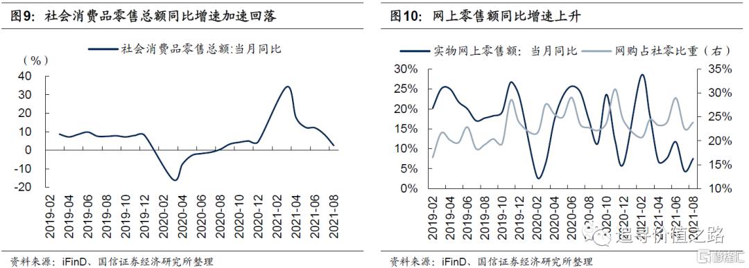 中观行业景气度比较:下游消费不及预期,资源品价格加速上涨插图7