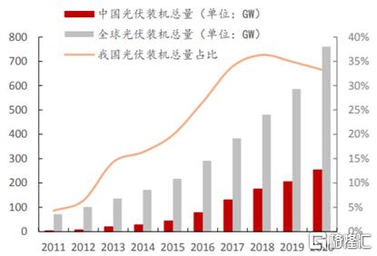 3个月涨4倍,1个月暴跌30%,东岳集团还值得关注吗?插图4