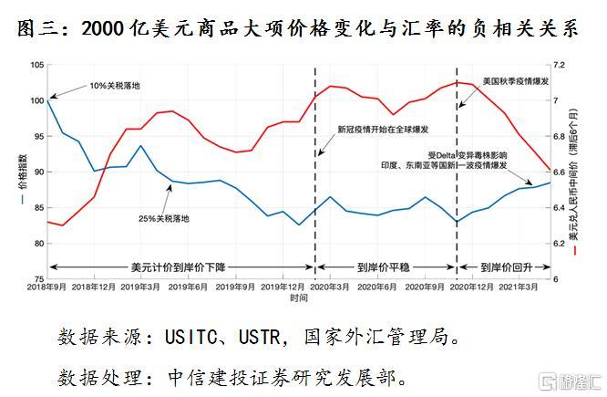 张岸元:加征关税取消与否渐成美内政问题插图2