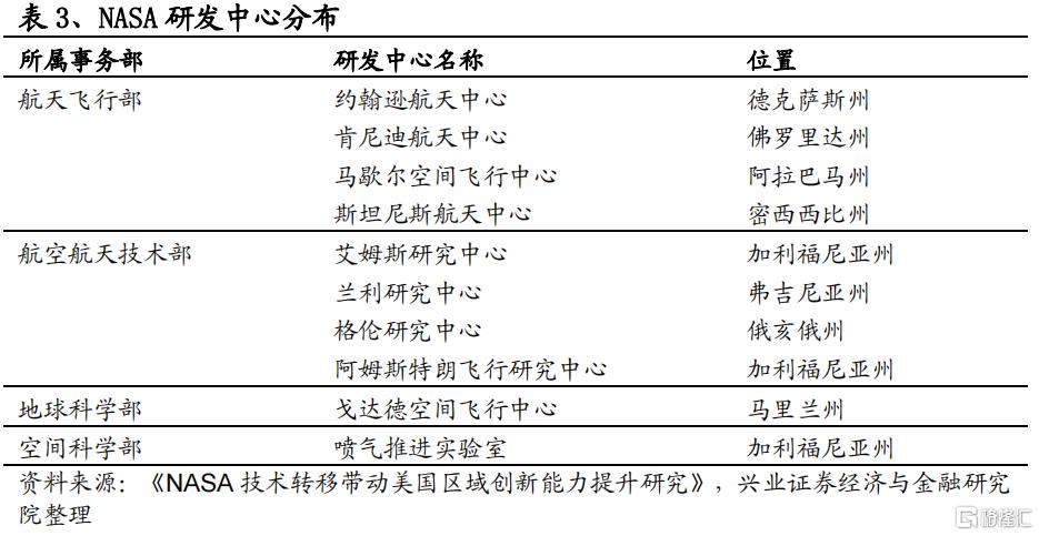 兴证策略:美苏争霸与纳斯达克插图21