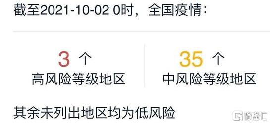 18亿的《长津湖》,能不能拯救国庆档?插图4