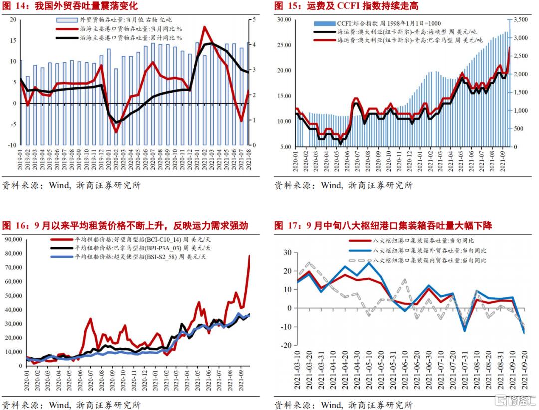 浙商宏观:GDP走弱但不至于失速插图9