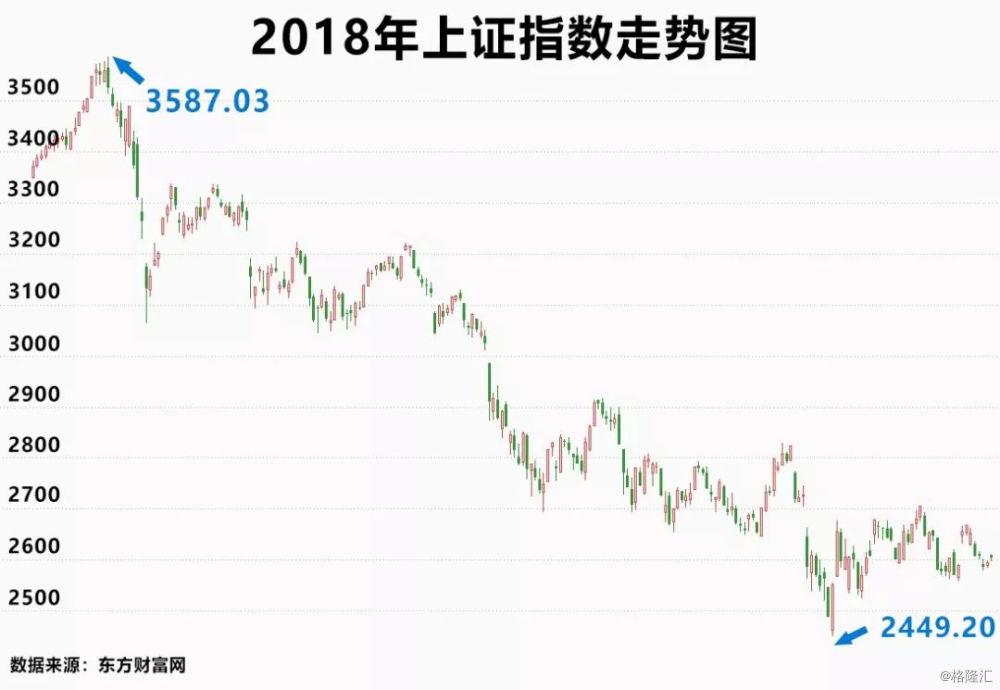 2019年经济环境_2019年中国经济形势展望