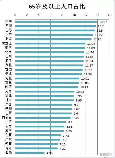 江浙沪人口有多少人