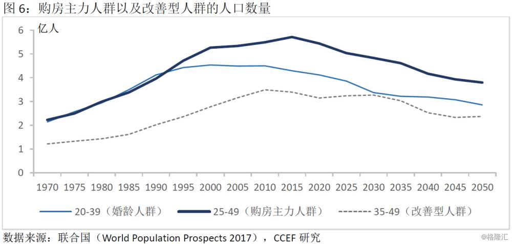 影响人口增长的因素_第一节 人口的数量变化 教学设计