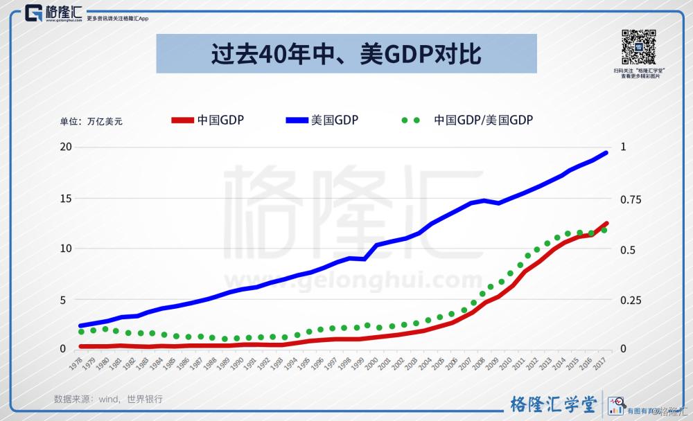 南阳市和郴州市gdp对比_湖南两大城市,郴州与湘潭GDP对比,哪个更有潜力