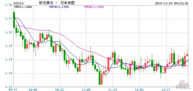 2019年日本经济情况_3.日本:经济减速 内需不足-一图一文 紧握黄昏中的手表,等待拐点到来