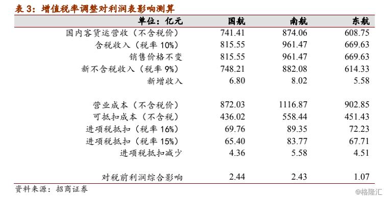 增值税.png