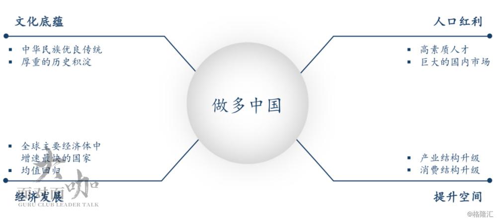 做多中国.jpg