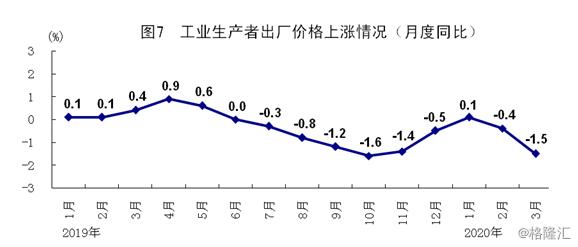 庆阳一季度gdp2020_岐黄故里庆阳的2020年一季度GDP出炉,在甘肃省内排名第几