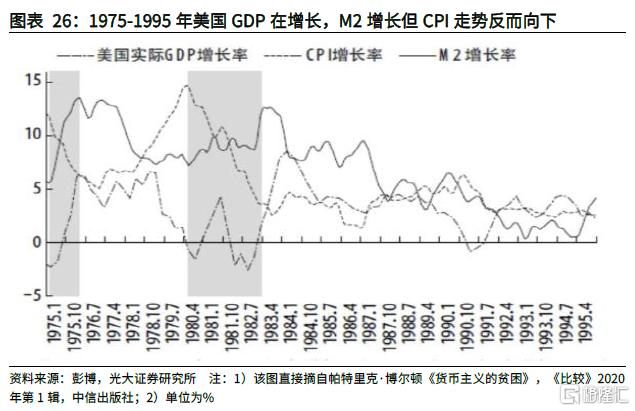 从3种理论框架和6个特征事实看本轮全球通胀插图20