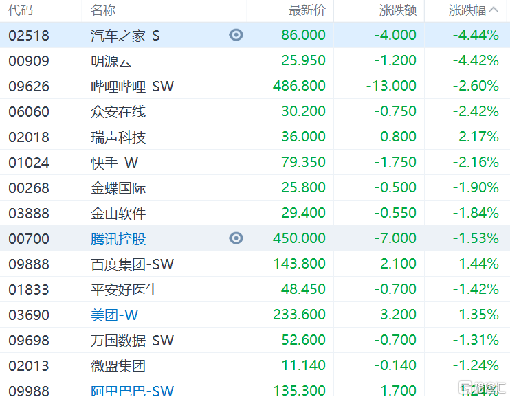 港股收评:恒指收涨0.28%,能源股集体爆发,中国石油涨超7%插图10