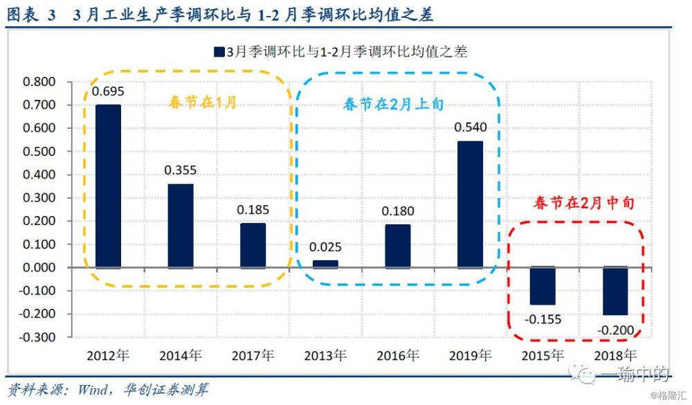 固投和gdp_低调定下今年GDP目标 湾区八城要经济增速,也要发展质量