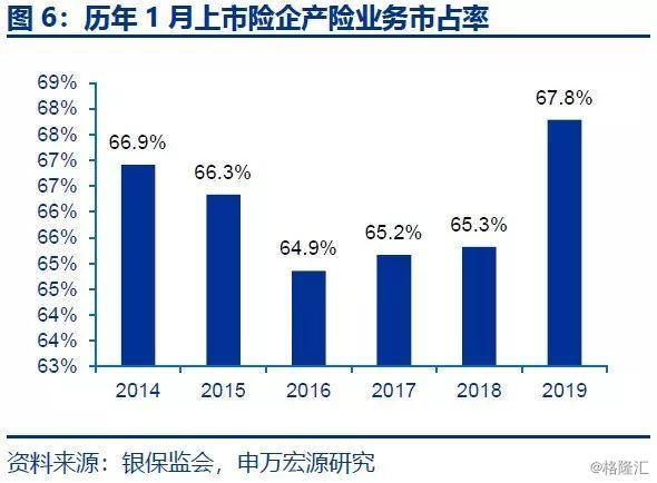 2019年1月份經濟數據_供需兩弱,經濟未企穩 2019年1 2月經濟數據點評