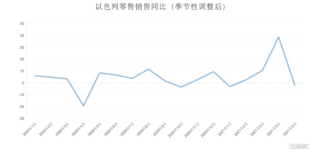 中国出口的喜与忧插图3