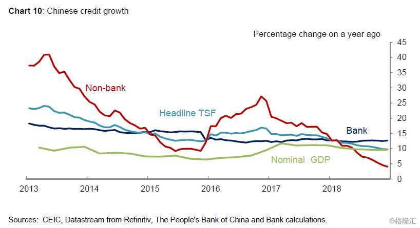 2019中国经济低迷_备战经济萧条 2019年中国经济金融展望