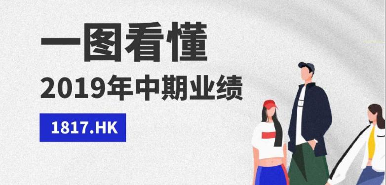 一图看懂慕尚集团(01817.HK)2019年中期业绩