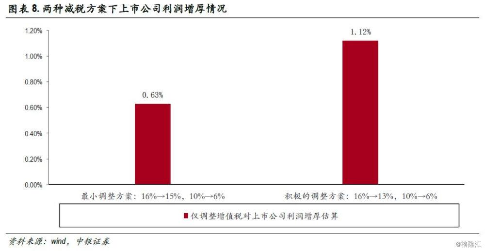 gdp增长股票会涨吗_大选对市场短 中 长期影响拆解