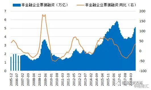 1975年我国的经济e?策_...中研新闻频道 中国行业研究网 表情