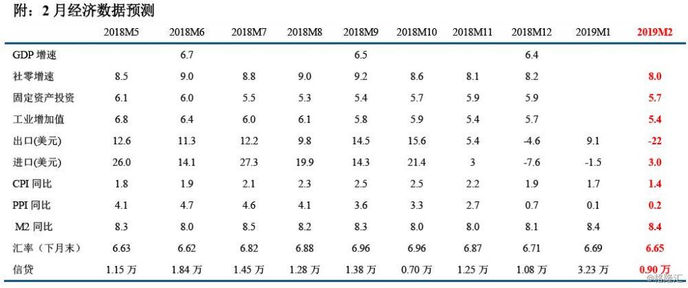 2019年9月宏观经济_中银宏观 2017年下半年宏观经济展望