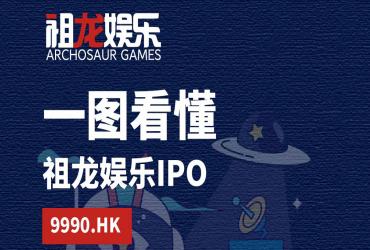 一图看懂祖龙娱乐(9990.HK)IPO