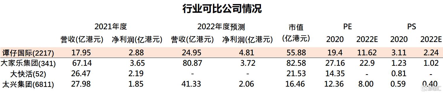 WeChat 截圖_20210923141136.png