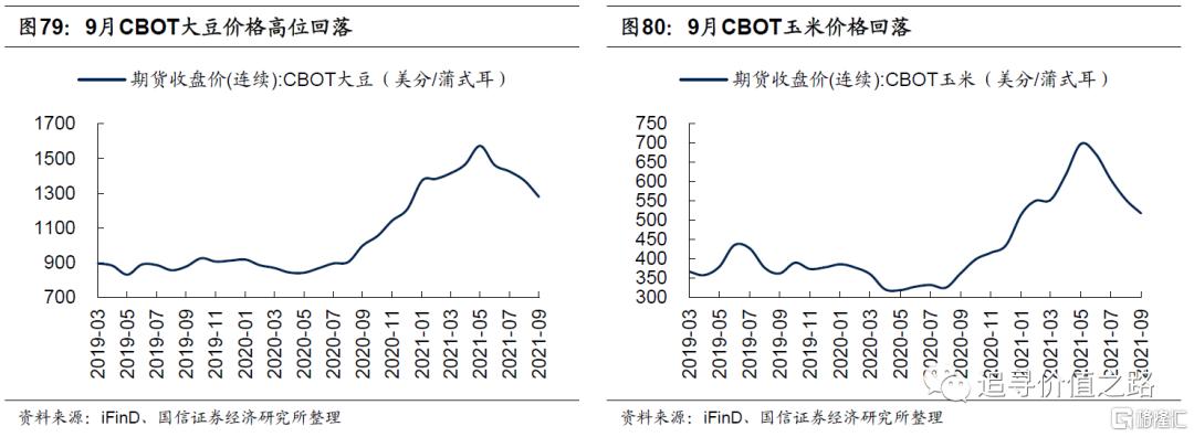 中观行业景气度比较:下游消费不及预期,资源品价格加速上涨插图43