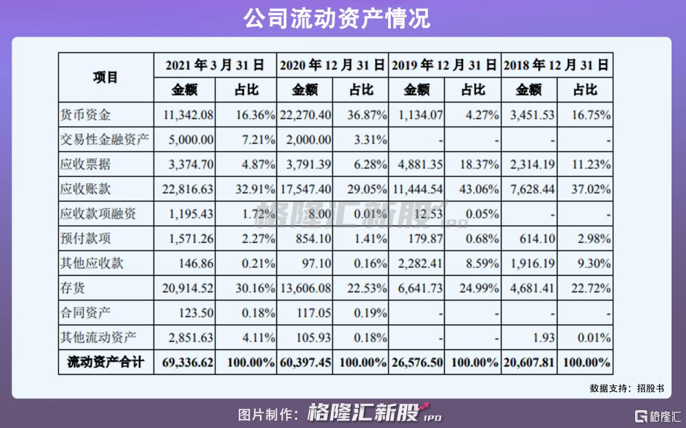 募资11亿,维嘉科技创业板IPO,PCB钻孔设备占营收比例超八成插图7