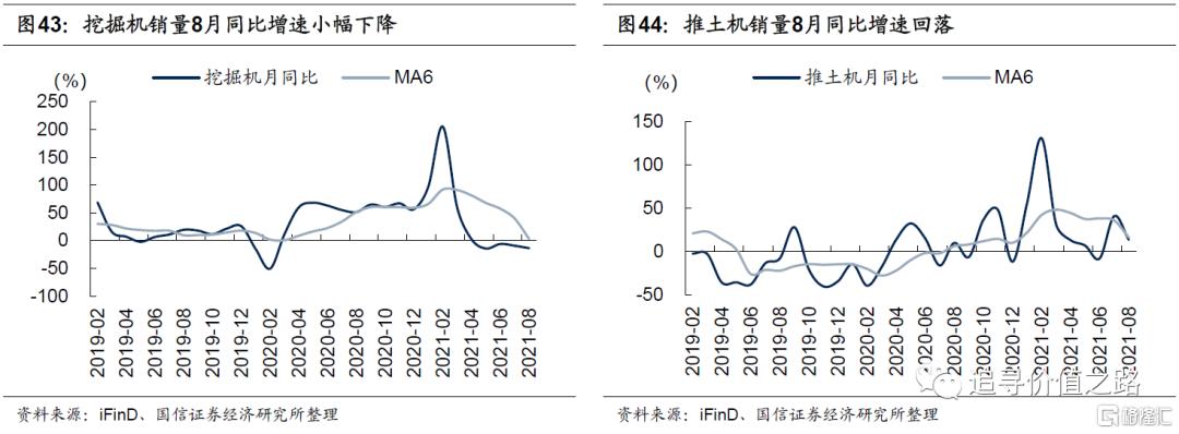 中观行业景气度比较:下游消费不及预期,资源品价格加速上涨插图25