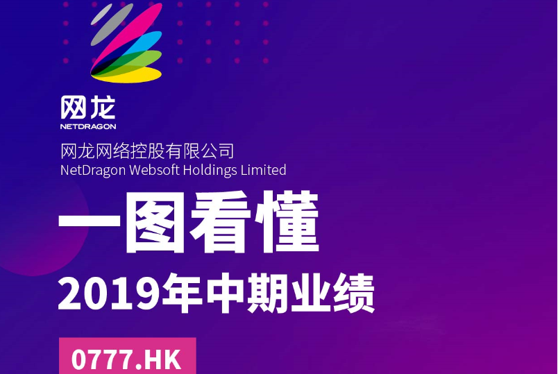 一图看懂网龙(0777.HK)2019年中期业绩